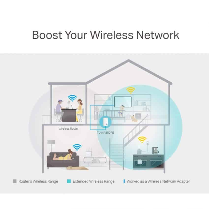 Imagem mostra como funciona a propagação de sinal WiFi via repetidor através de uma animação.