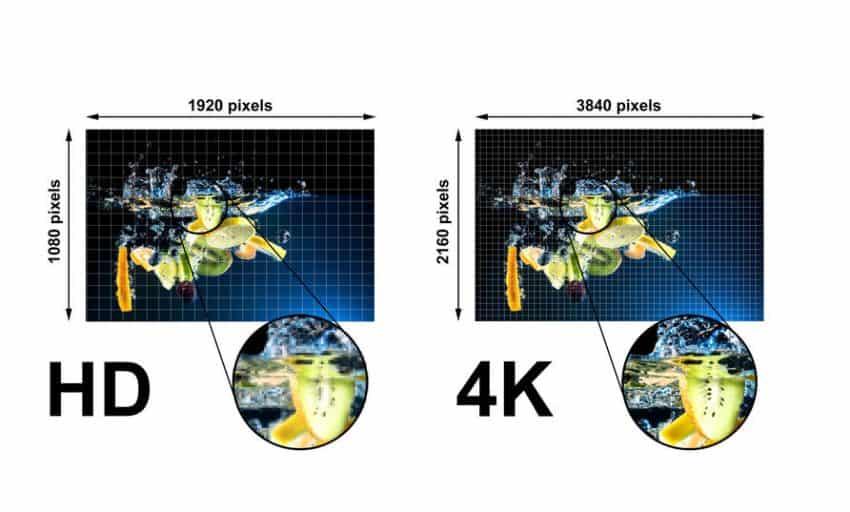 Comparação de resolução hd e 4k.