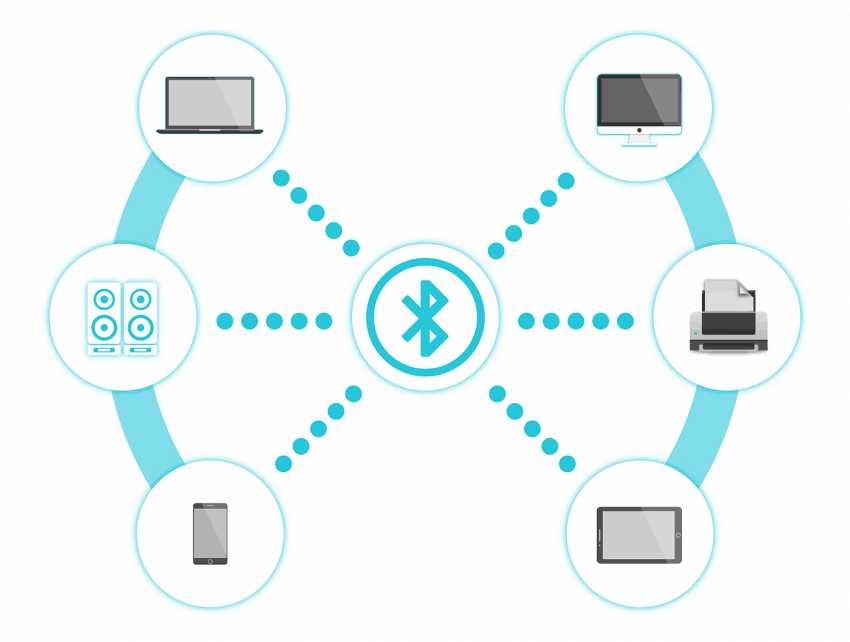 Imagens de dispositivos eletrônicos, conectando-se entre si, com o símbolo do bluetooth no centro.