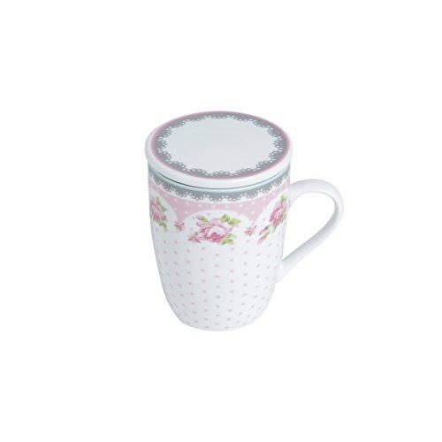 Conjunto Caneca com Tampa e Filtro de Porcelana Rose com Caixa de Presente Lyor Rosa/ Branco 310Ml